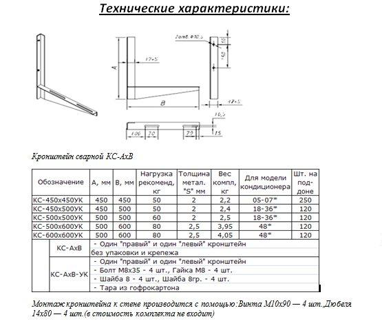 Кронштейн для кондиционера, размеры и виды кронштейнов для кондиционера